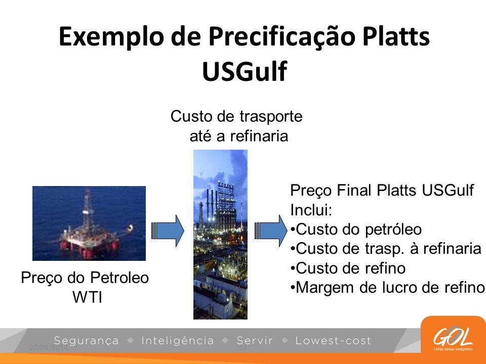 27/01/201413 Exemplo de Precificação Platts USGulf NO TYPE OR IMAGES CAN TOUCH THE SKY Preço do Petroleo WTI Custo de trasporte até a refinaria Preço