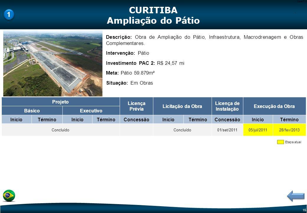 14 Code-P14 - CURITIBA