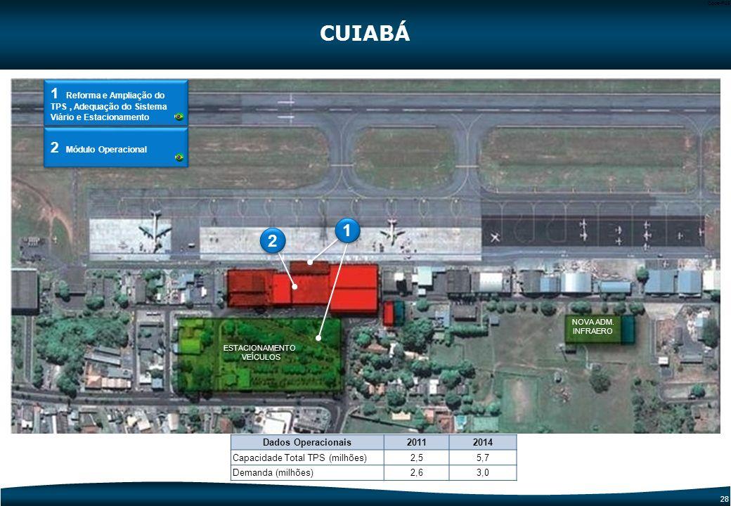 27 Code-P27 Etapa atual Descrição: Reforma e Ampliação do Terminal de Passageiros, Pátio de Aeronaves e Adequação do Sistema Viário (1ª Fase) Interven