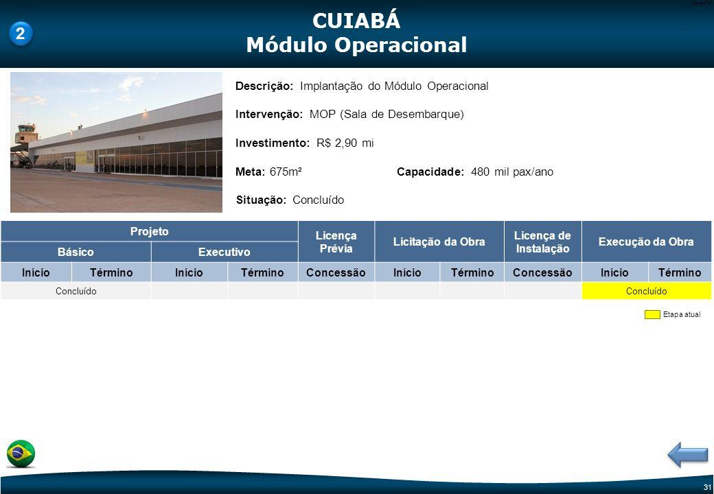 30 Code-P30 Etapa atual Descrição: Reforma e Ampliação do Terminal de Passageiros, Adequação do Sistema Viário e Construção de Estacionamento Interven