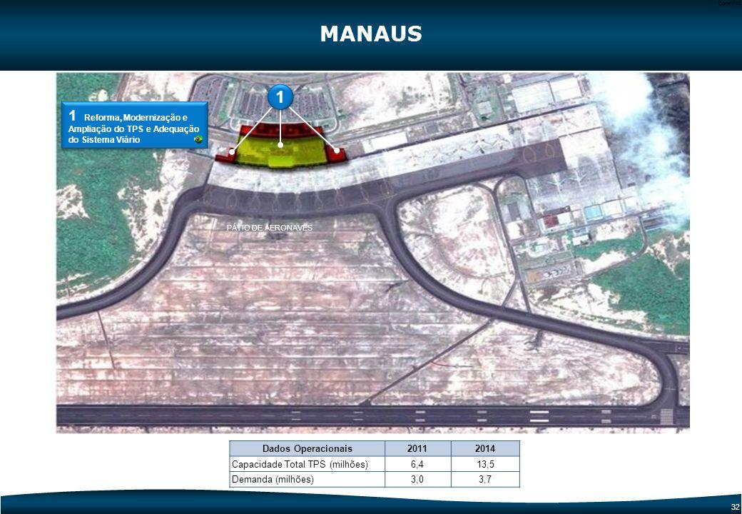 31 Code-P31 Etapa atual Descrição: Implantação do Módulo Operacional Intervenção: MOP (Sala de Desembarque) Investimento: R$ 2,90 mi Meta: 675m² Capac