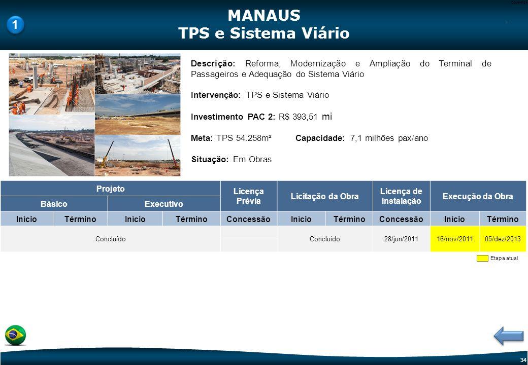 33 Code-P33 - MANAUS