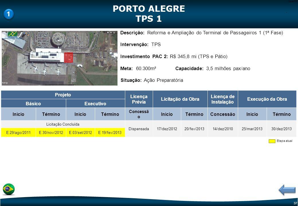 36 Code-P36 - PORTO ALEGRE