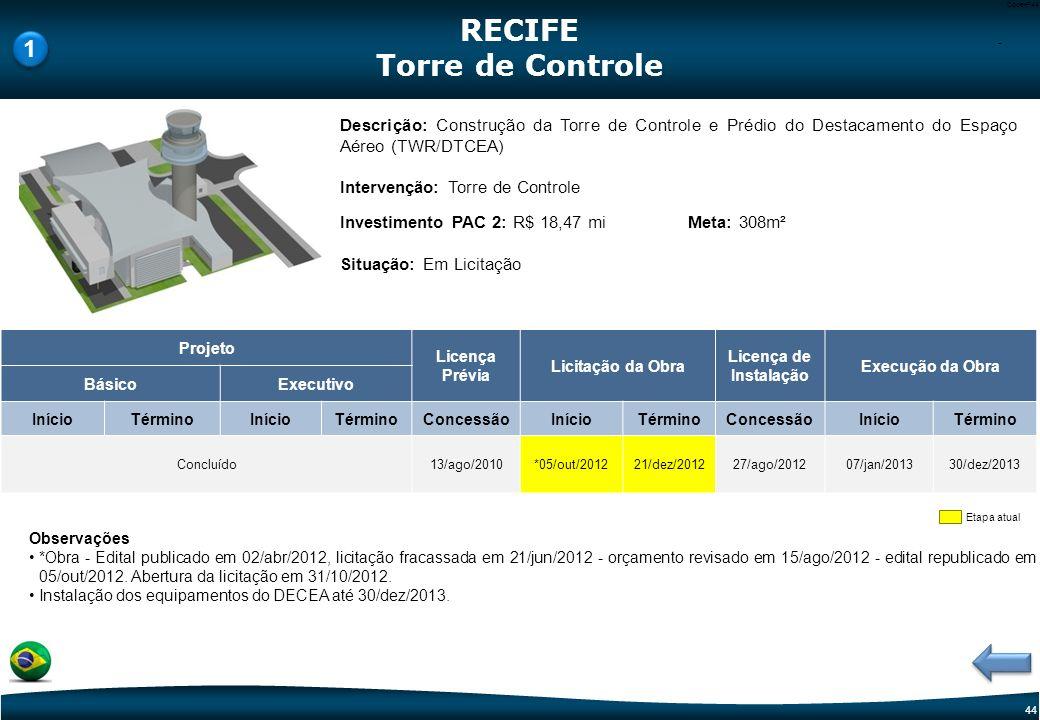 43 Code-P43 - RECIFE