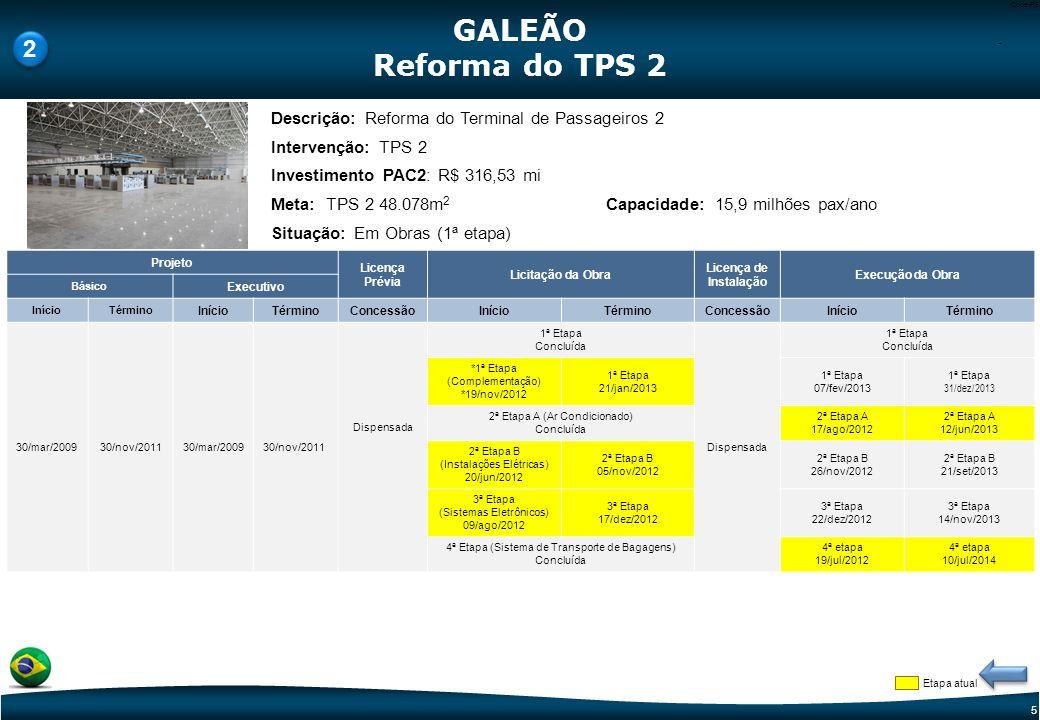 4 Code-P4 Etapa atual Descrição: Reforma do Terminal de Passageiros 1 e Obras Complementares Intervenção: TPS 1 Investimento PAC 2: R$ 254,10 mi Meta:
