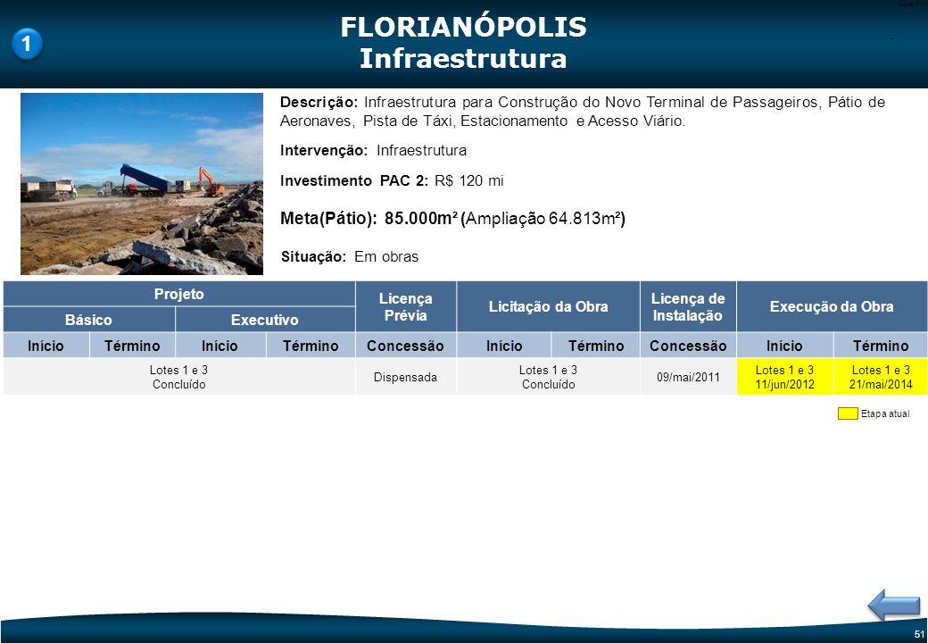 50 Code-P50 - FLORIANÓPOLIS