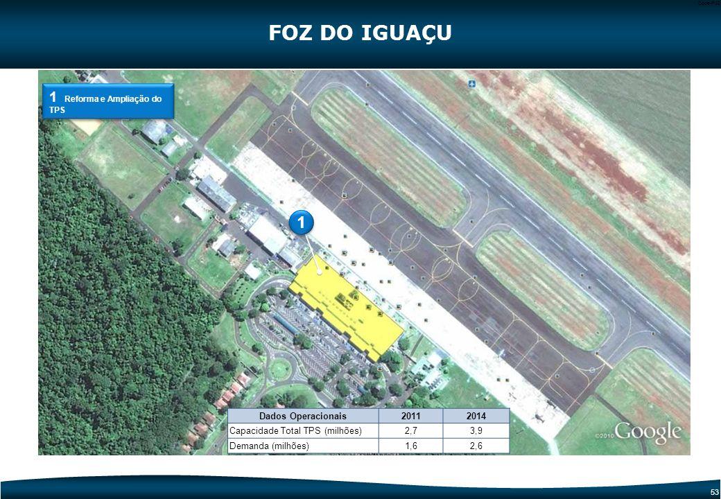 52 Code-P52 Etapa atual Descrição: Construção do Novo Terminal de Passageiros, Edificações Complementares, CUT e Estação de Produção de água e reuso.