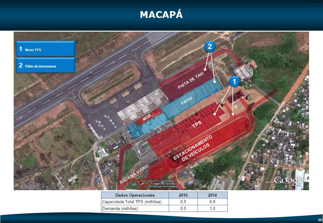 59 Code-P59 Etapa atual Descrição: Implantação do Módulo Operacional Intervenção: MOP Investimento: R$ 2,87 mi Meta: 1.200m² Situação: Concluído - Pro