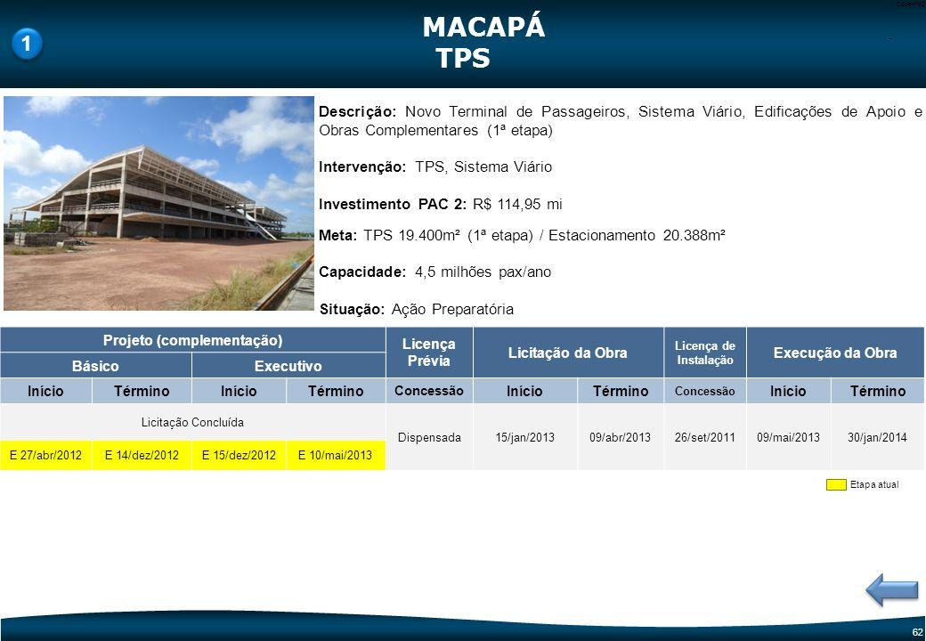 61 Code-P61 - MACAPÁ