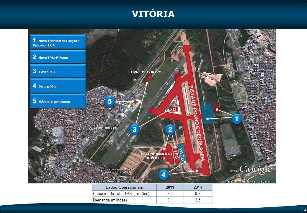 63 Code-P63 Etapa atual Descrição: Ampliação das Pistas de Táxi e Pátio de Aeronaves Intervenção: Pátio e Pista Investimento PAC 2: R$ 6,85 mi Meta: P