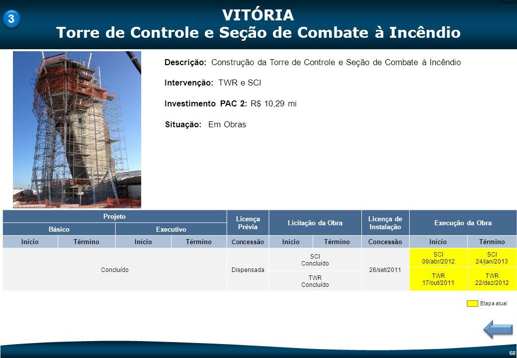 67 Code-P67 Etapa atual Descrição: Construção do Novo Terminal de Passageiros (1ª Fase) Intervenção: Novo TPS Investimento PAC 2: R$ 122,60 mi Meta: T