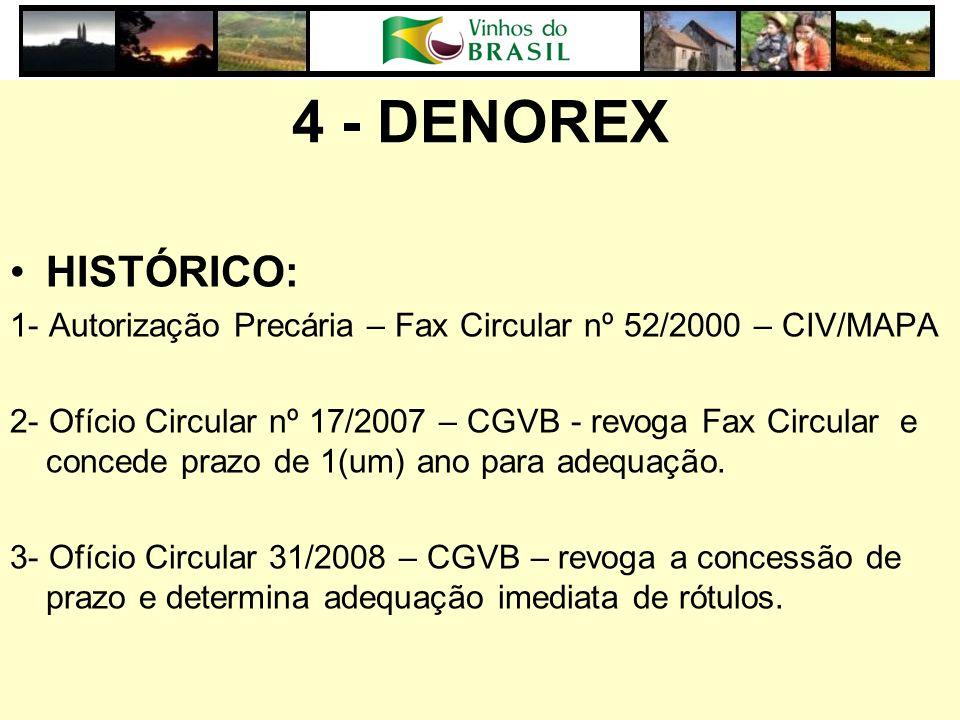 4 - DENOREX HISTÓRICO: 1- Autorização Precária – Fax Circular nº 52/2000 – CIV/MAPA 2- Ofício Circular nº 17/2007 – CGVB - revoga Fax Circular e concede prazo de 1(um) ano para adequação.