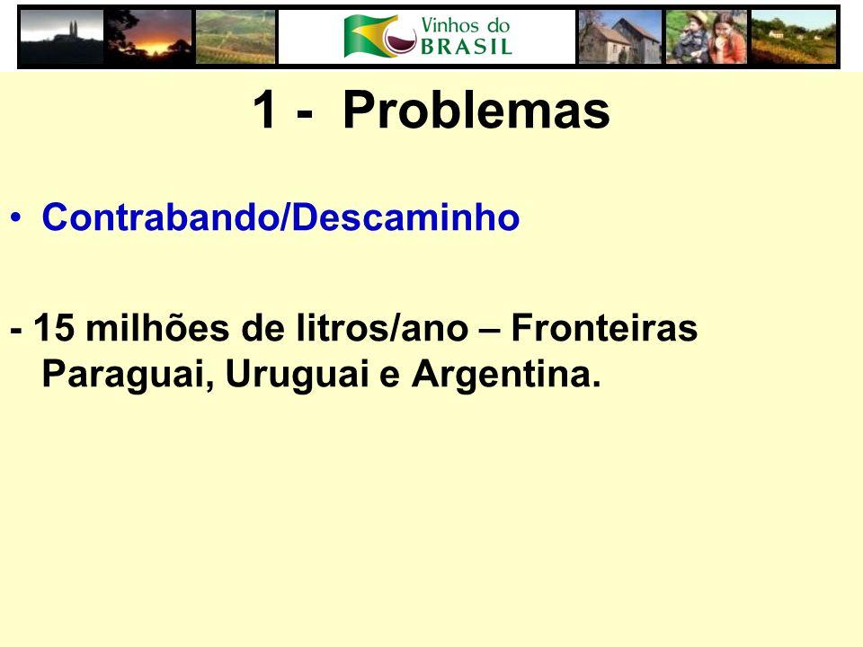 2 - Problemas Importações Legais Mercado brasileiro: Importados 85% jan/fev/08 Nacionais 15% Chile 29% Argentina 21% Terceiros Paises 35% e Brasil 15%