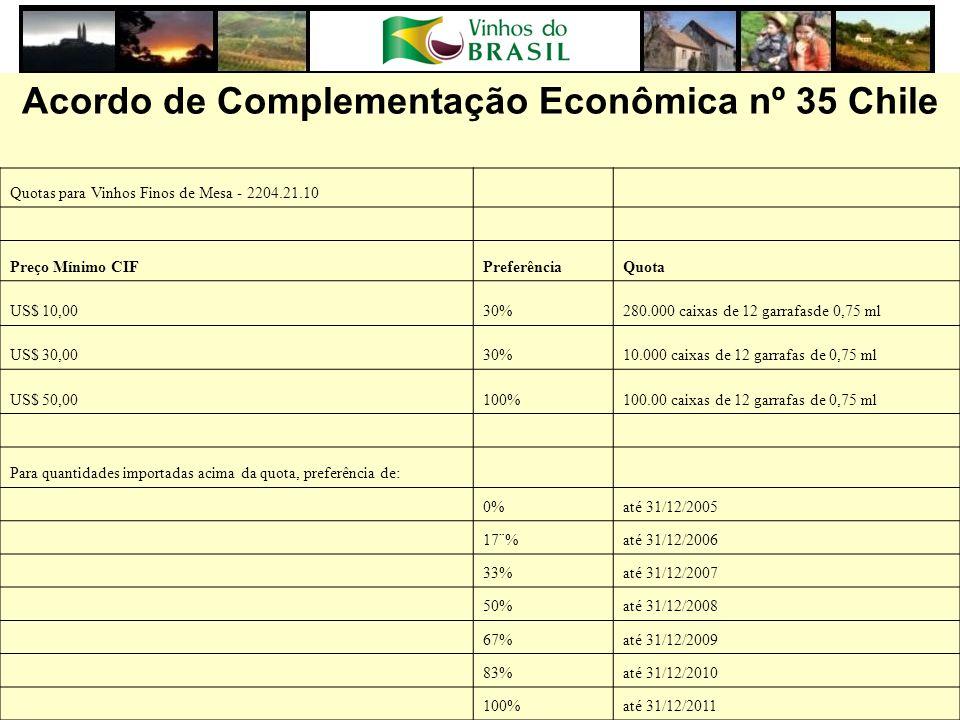 Acordo de Complementação Econômica nº 35 Chile Quotas para Vinhos Finos de Mesa - 2204.21.10 Preço Mínimo CIFPreferênciaQuota US$ 10,0030%280.000 caixas de 12 garrafasde 0,75 ml US$ 30,0030%10.000 caixas de 12 garrafas de 0,75 ml US$ 50,00100%100.00 caixas de 12 garrafas de 0,75 ml Para quantidades importadas acima da quota, preferência de: 0%até 31/12/2005 17¨%até 31/12/2006 33%até 31/12/2007 50%até 31/12/2008 67%até 31/12/2009 83%até 31/12/2010 100%até 31/12/2011