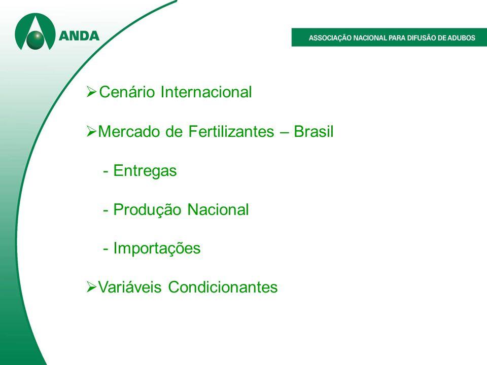 Cenário Internacional Mercado de Fertilizantes – Brasil - Entregas - Produção Nacional - Importações Variáveis Condicionantes