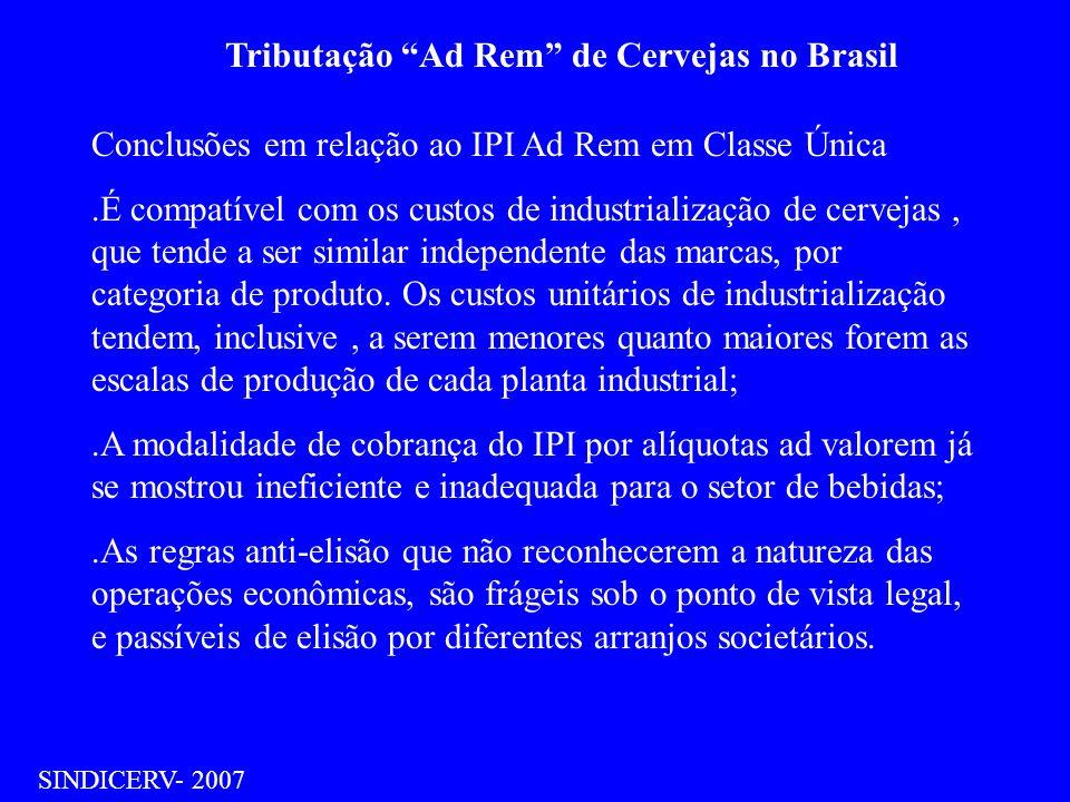 Tributação Ad Rem de Cervejas no Brasil SINDICERV- 2007 Conclusões em relação ao IPI Ad Rem em Classe Única.É compatível com os custos de industrializ