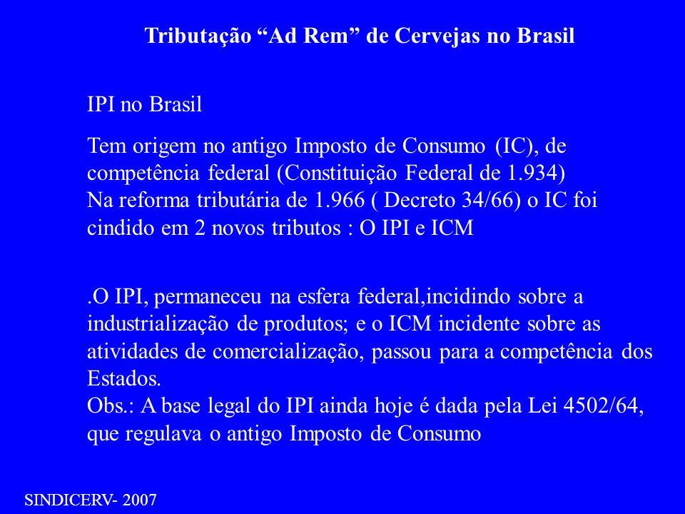 Tributação Ad Rem de Cervejas no Brasil SINDICERV- 2007 IPI no Brasil Tem origem no antigo Imposto de Consumo (IC), de competência federal (Constituiç