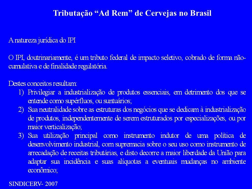 Tributação Ad Rem de Cervejas no Brasil SINDICERV- 2007 O que é Industrialização.