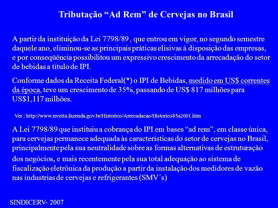 Tributação Ad Rem de Cervejas no Brasil SINDICERV- 2007 A partir da instituição da Lei 7798/89, que entrou em vigor, no segundo semestre daquele ano,