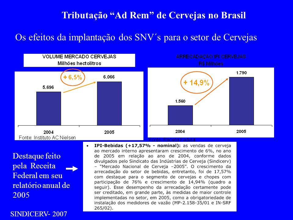 Tributação Ad Rem de Cervejas no Brasil SINDICERV- 2007 Os efeitos da implantação dos SNV´s para o setor de Cervejas Destaque feito pela Receita Feder