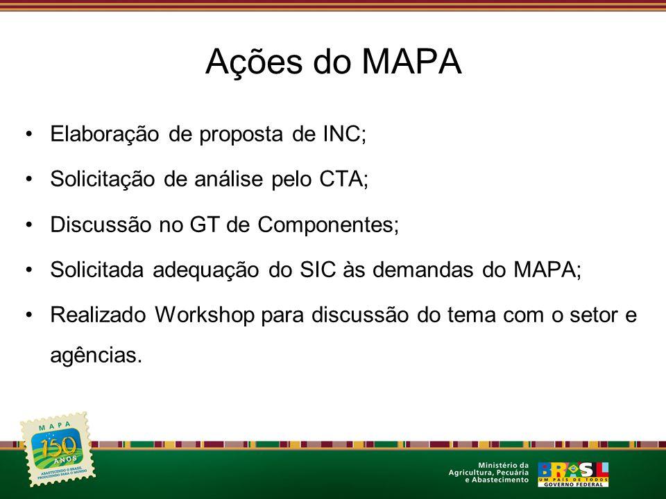 Ações do MAPA Elaboração de proposta de INC; Solicitação de análise pelo CTA; Discussão no GT de Componentes; Solicitada adequação do SIC às demandas do MAPA; Realizado Workshop para discussão do tema com o setor e agências.