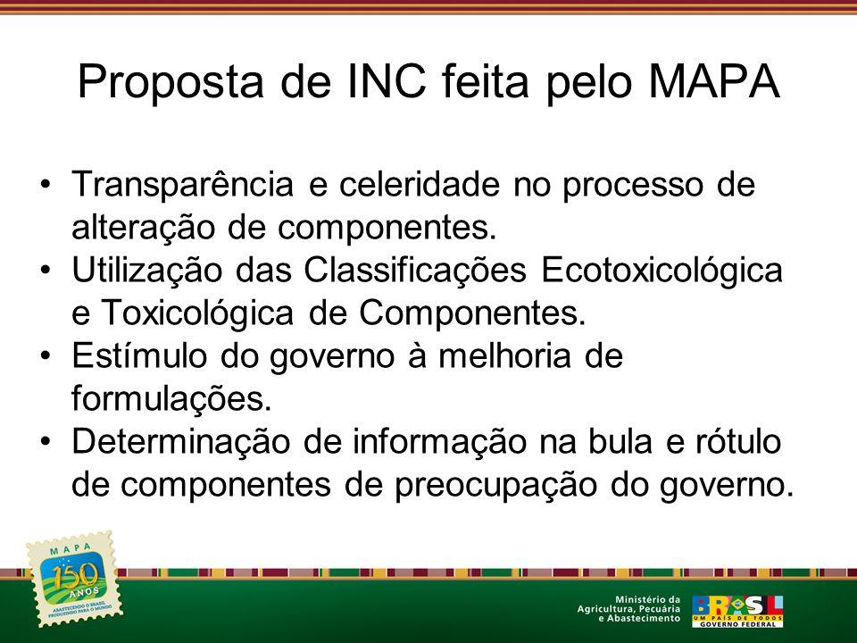 Proposta de INC feita pelo MAPA Transparência e celeridade no processo de alteração de componentes.