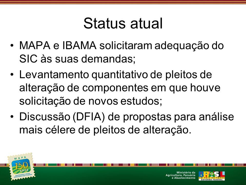 Status atual MAPA e IBAMA solicitaram adequação do SIC às suas demandas; Levantamento quantitativo de pleitos de alteração de componentes em que houve solicitação de novos estudos; Discussão (DFIA) de propostas para análise mais célere de pleitos de alteração.
