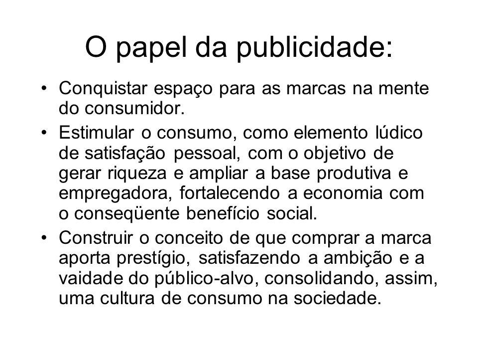Regulamentações para a publicidade: Constituição Federal. Código de Defesa do Consumidor. CONAR