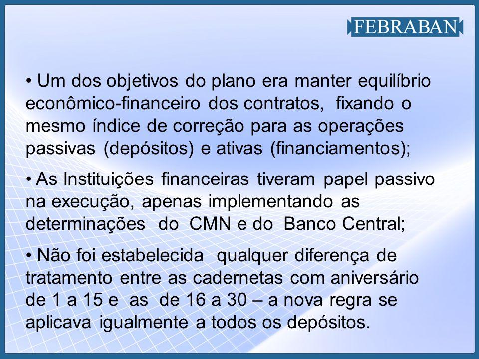 Um dos objetivos do plano era manter equilíbrio econômico-financeiro dos contratos, fixando o mesmo índice de correção para as operações passivas (dep