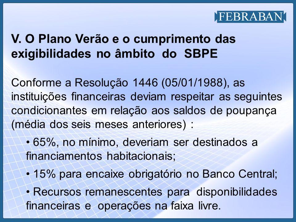 V. O Plano Verão e o cumprimento das exigibilidades no âmbito do SBPE Conforme a Resolução 1446 (05/01/1988), as instituições financeiras deviam respe