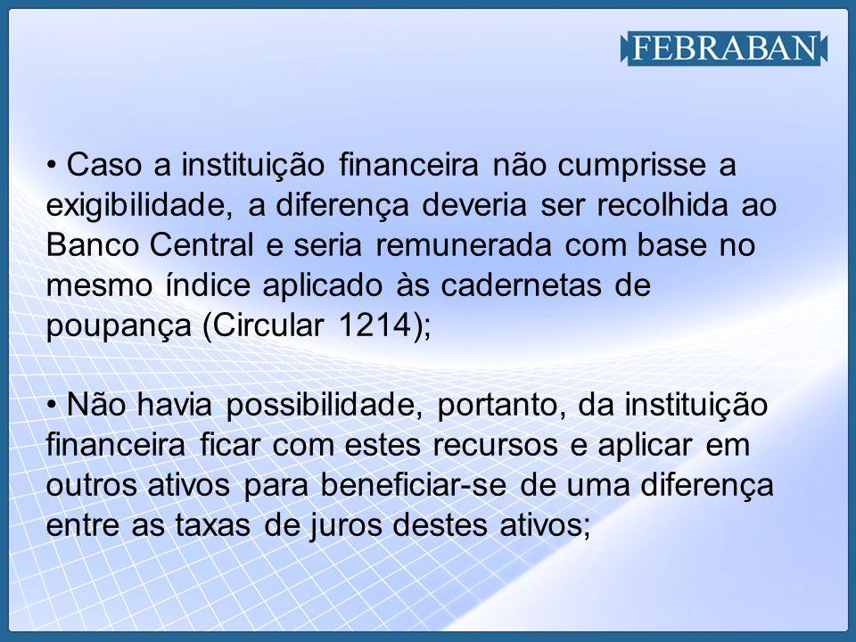 Caso a instituição financeira não cumprisse a exigibilidade, a diferença deveria ser recolhida ao Banco Central e seria remunerada com base no mesmo í