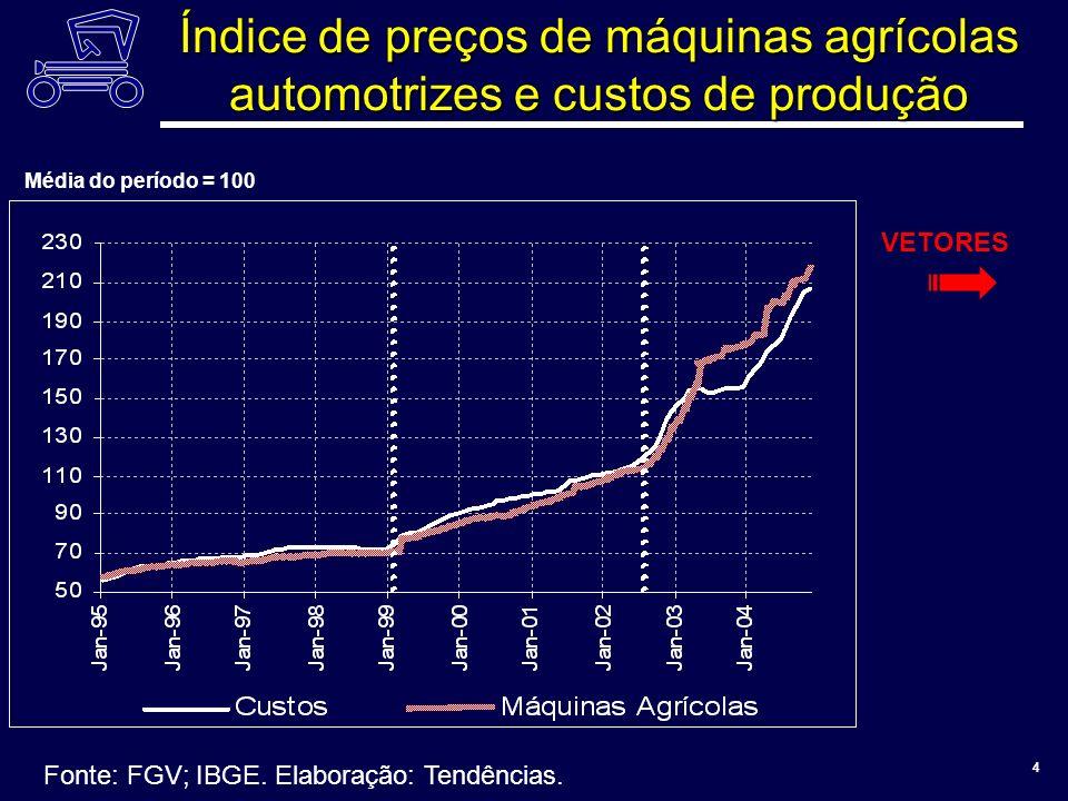 ANFAVEA 4 Índice de preços de máquinas agrícolas automotrizes e custos de produção Fonte: FGV; IBGE. Elaboração: Tendências. VETORES Média do período