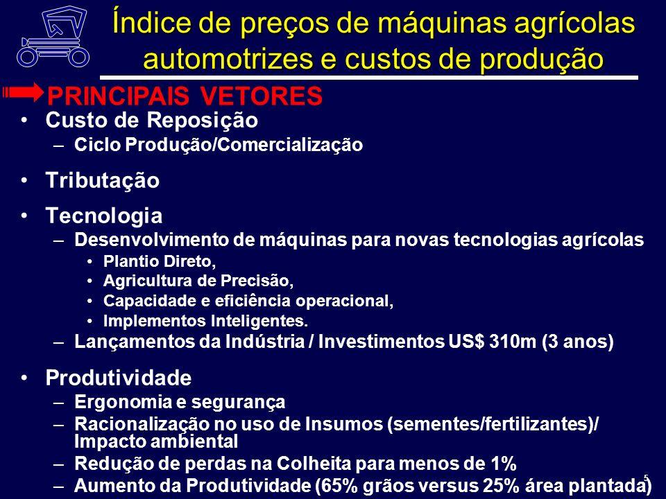 ANFAVEA 5 Custo de Reposição –Ciclo Produção/Comercialização Tributação Tecnologia –Desenvolvimento de máquinas para novas tecnologias agrícolas Plant