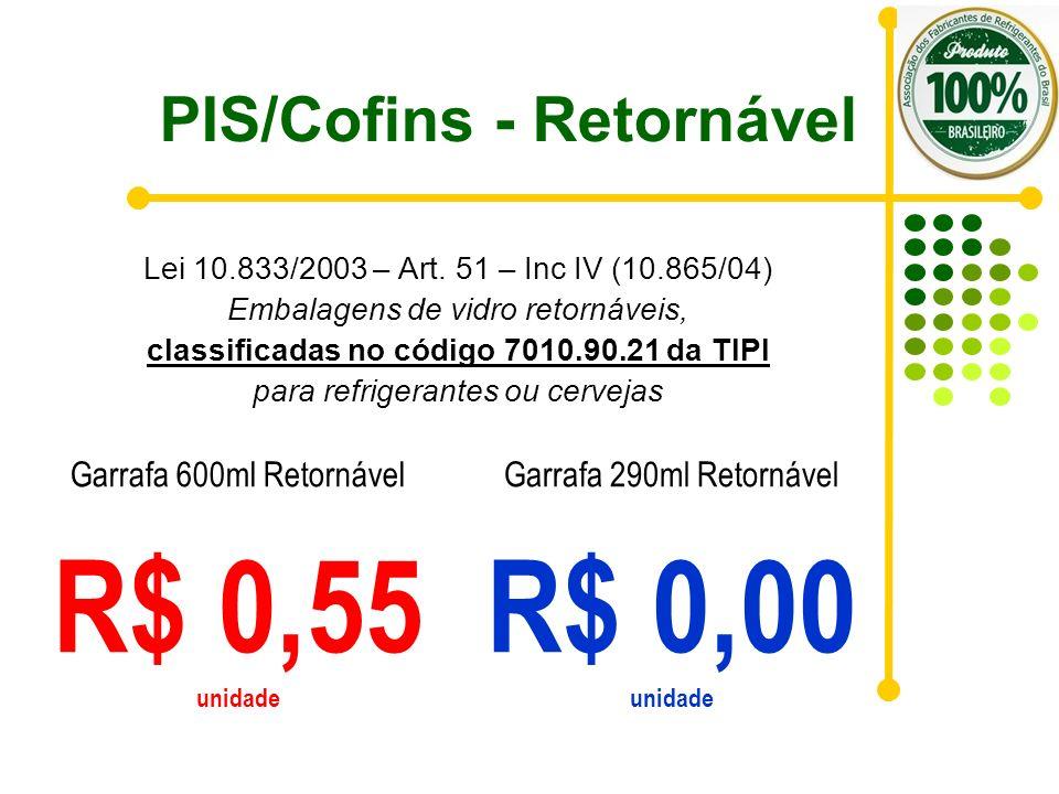PIS/Cofins - Retornável Lei 10.833/2003 – Art. 51 – Inc IV (10.865/04) Embalagens de vidro retornáveis, classificadas no código 7010.90.21 da TIPI par