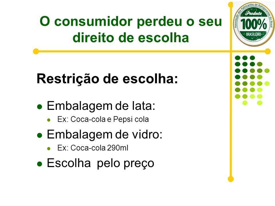 O consumidor perdeu o seu direito de escolha Restrição de escolha: Embalagem de lata: Ex: Coca-cola e Pepsi cola Embalagem de vidro: Ex: Coca-cola 290