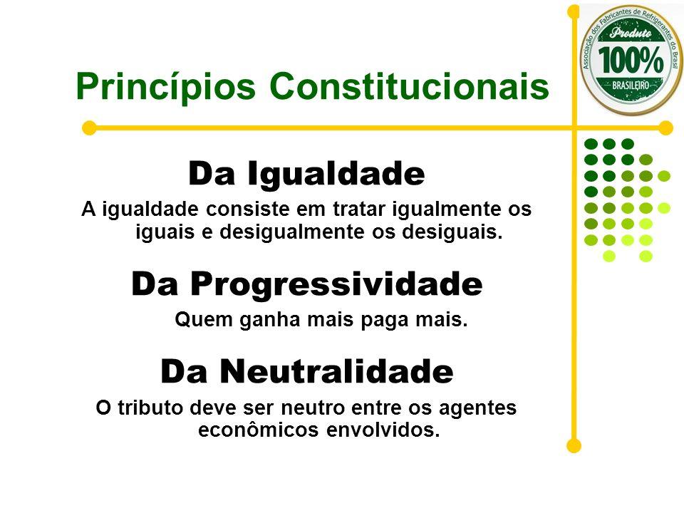 Princípios Constitucionais Da Igualdade A igualdade consiste em tratar igualmente os iguais e desigualmente os desiguais. Da Progressividade Quem ganh