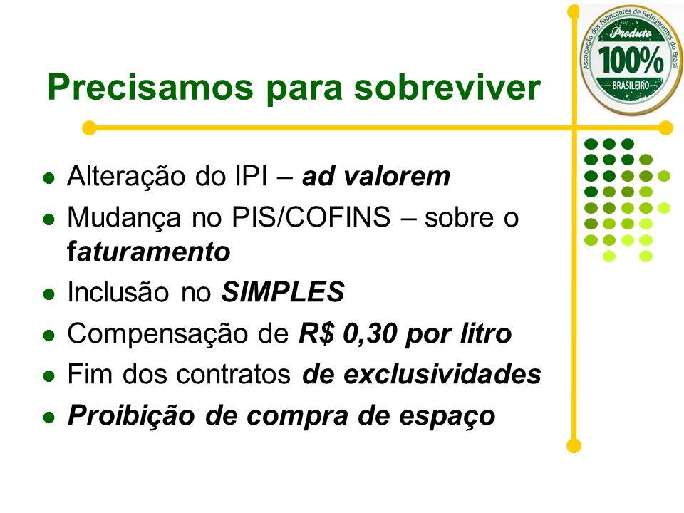Precisamos para sobreviver Alteração do IPI – ad valorem Mudança no PIS/COFINS – sobre o faturamento Inclusão no SIMPLES Compensação de R$ 0,30 por li