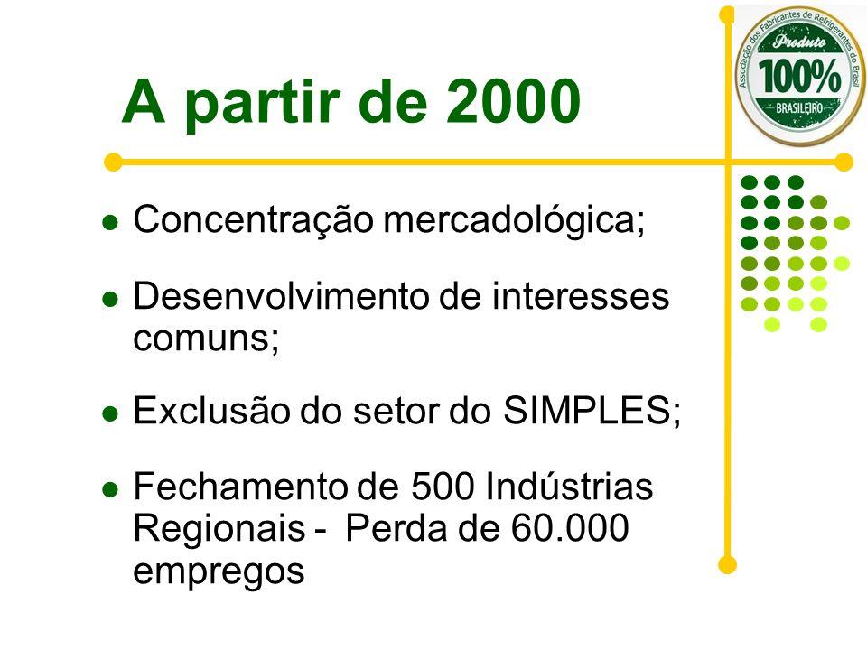 A partir de 2000 Concentração mercadológica; Desenvolvimento de interesses comuns; Exclusão do setor do SIMPLES; Fechamento de 500 Indústrias Regionai