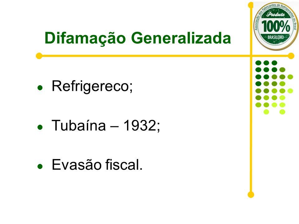 Difamação Generalizada Refrigereco; Tubaína – 1932; Evasão fiscal.
