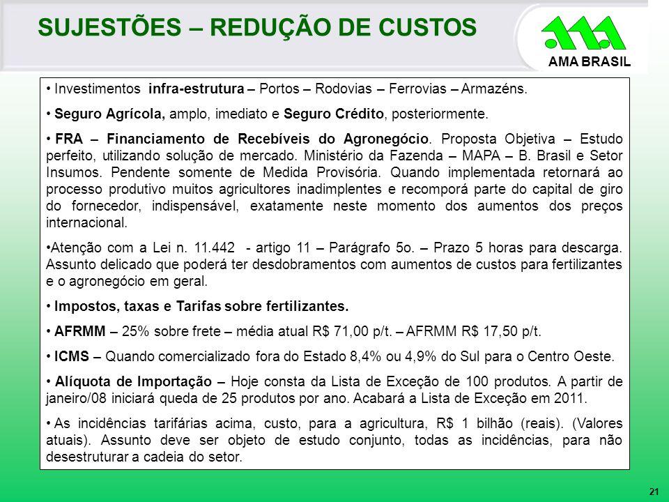 AMA BRASIL Investimentos infra-estrutura – Portos – Rodovias – Ferrovias – Armazéns. Seguro Agrícola, amplo, imediato e Seguro Crédito, posteriormente