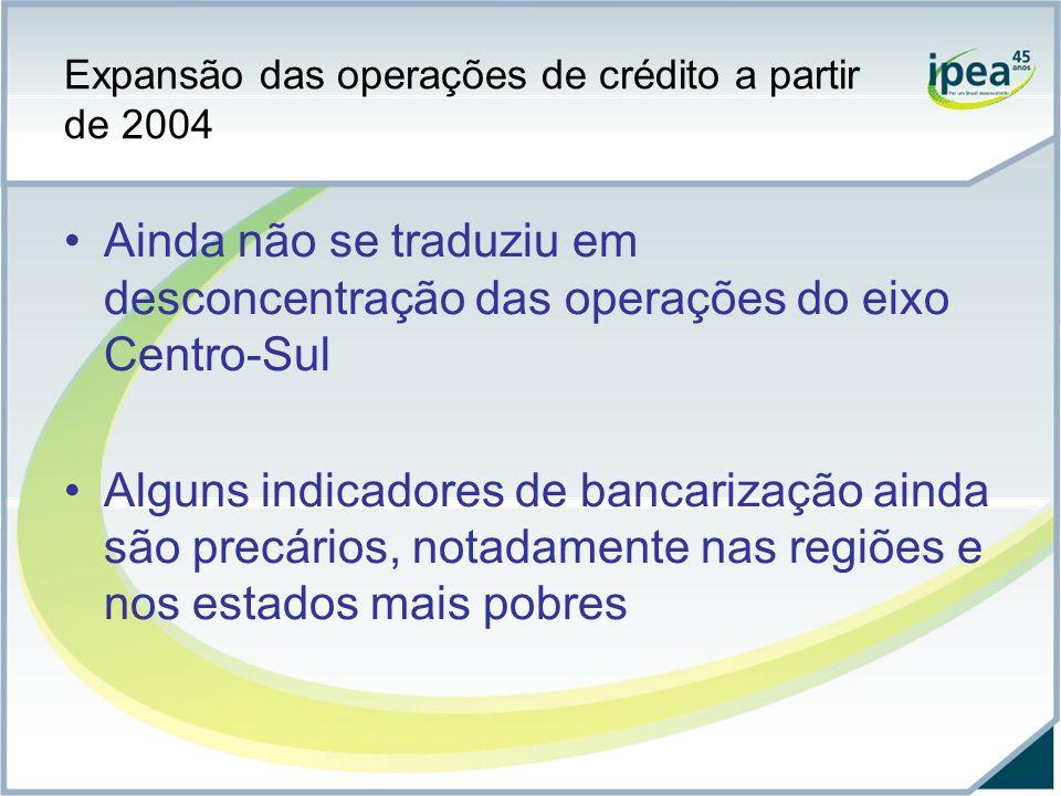 Bancos públicos podem contribuir com a solução?