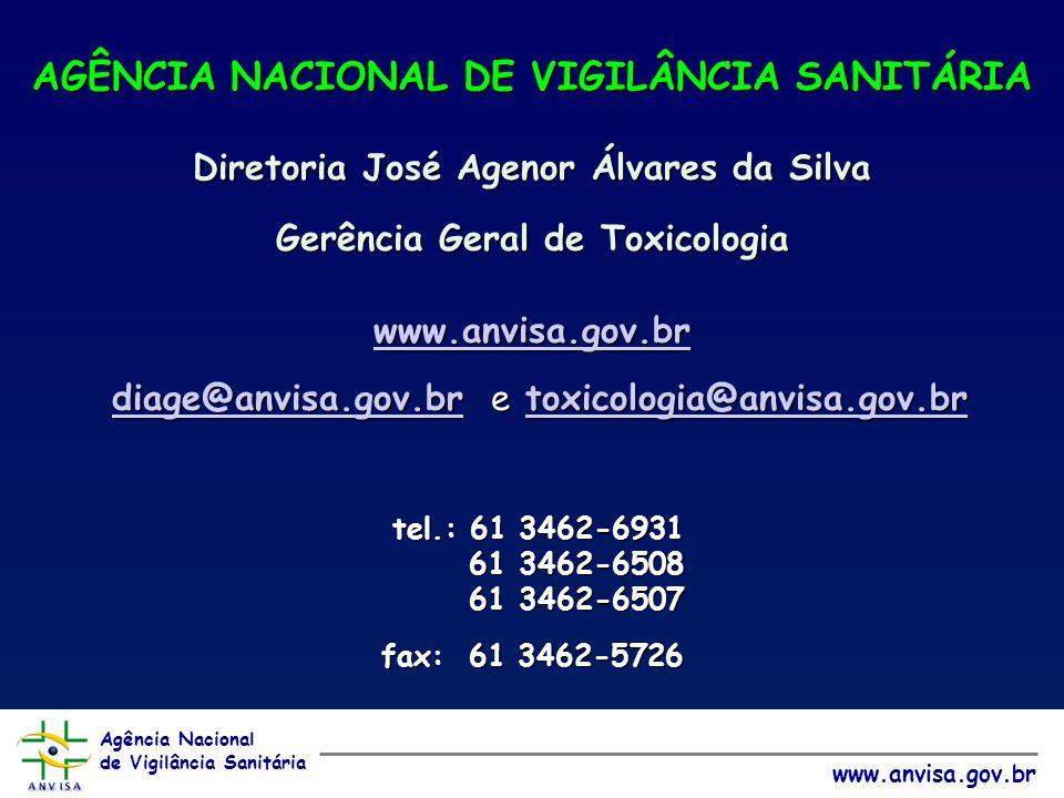 Agência Nacional de Vigilância Sanitária www.anvisa.gov.br AGÊNCIA NACIONAL DE VIGILÂNCIA SANITÁRIA Diretoria José Agenor Álvares da Silva Gerência Geral de Toxicologia www.anvisa.gov.br diage@anvisa.gov.br e toxicologia@anvisa.gov.br tel.: 61 3462-6931 61 3462-6508 61 3462-6507 fax: 61 3462-5726 www.anvisa.gov.brdiage@anvisa.gov.brtoxicologia@anvisa.gov.br www.anvisa.gov.brdiage@anvisa.gov.brtoxicologia@anvisa.gov.br