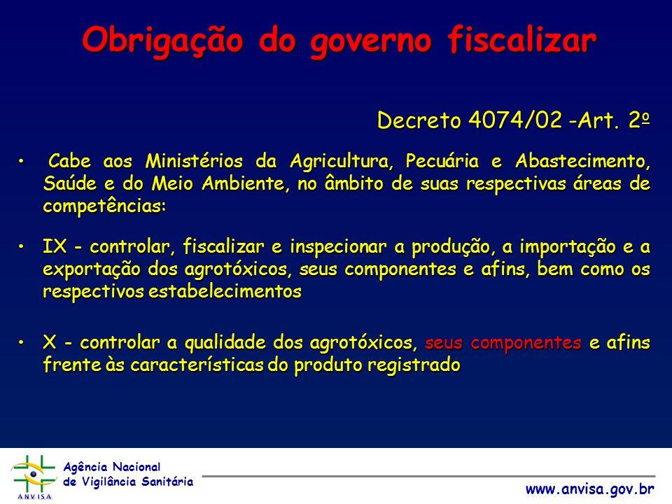 Agência Nacional de Vigilância Sanitária www.anvisa.gov.br Obrigação do governo fiscalizar Decreto 4074/02 -Art.
