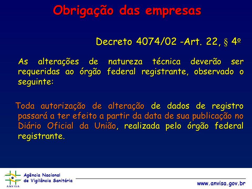 Agência Nacional de Vigilância Sanitária www.anvisa.gov.br Obrigação das empresas Decreto 4074/02 -Art.