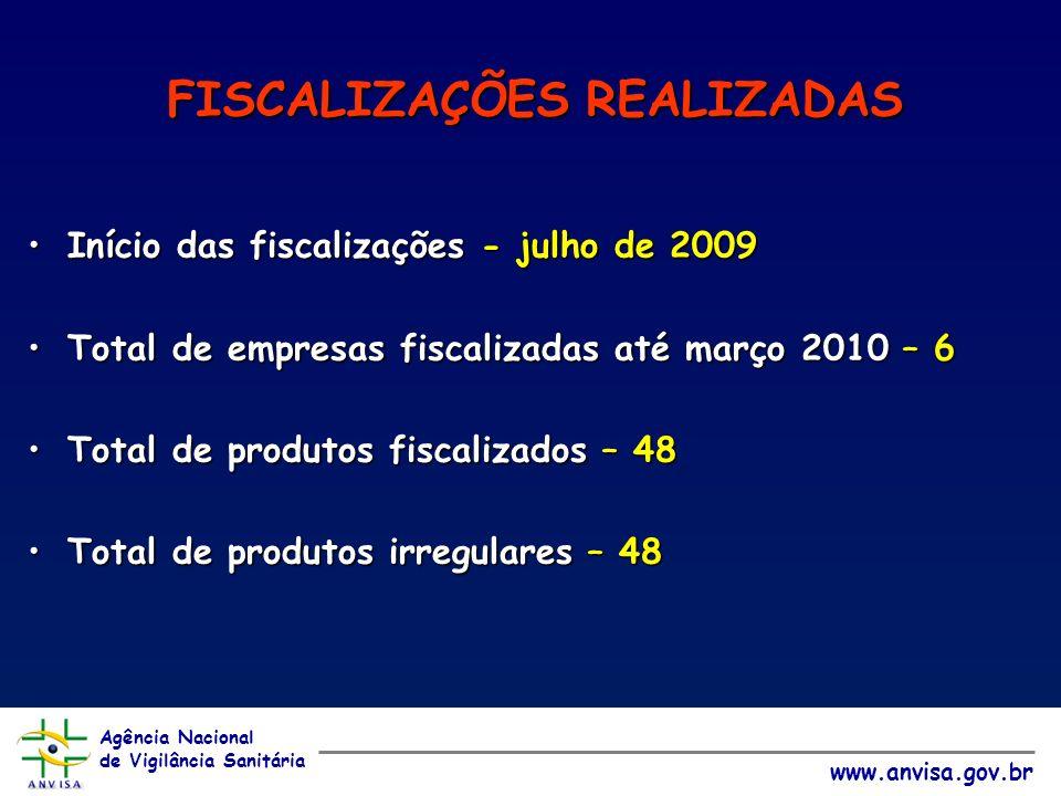 Agência Nacional de Vigilância Sanitária www.anvisa.gov.br FISCALIZAÇÕES REALIZADAS Início das fiscalizações - julho de 2009Início das fiscalizações - julho de 2009 Total de empresas fiscalizadas até março 2010 – 6Total de empresas fiscalizadas até março 2010 – 6 Total de produtos fiscalizados – 48Total de produtos fiscalizados – 48 Total de produtos irregulares – 48Total de produtos irregulares – 48