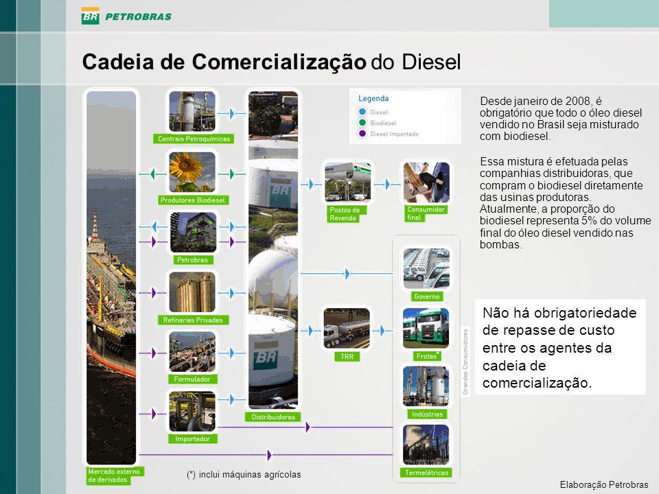 Cadeia de Comercialização do Diesel Desde janeiro de 2008, é obrigatório que todo o óleo diesel vendido no Brasil seja misturado com biodiesel. Essa m