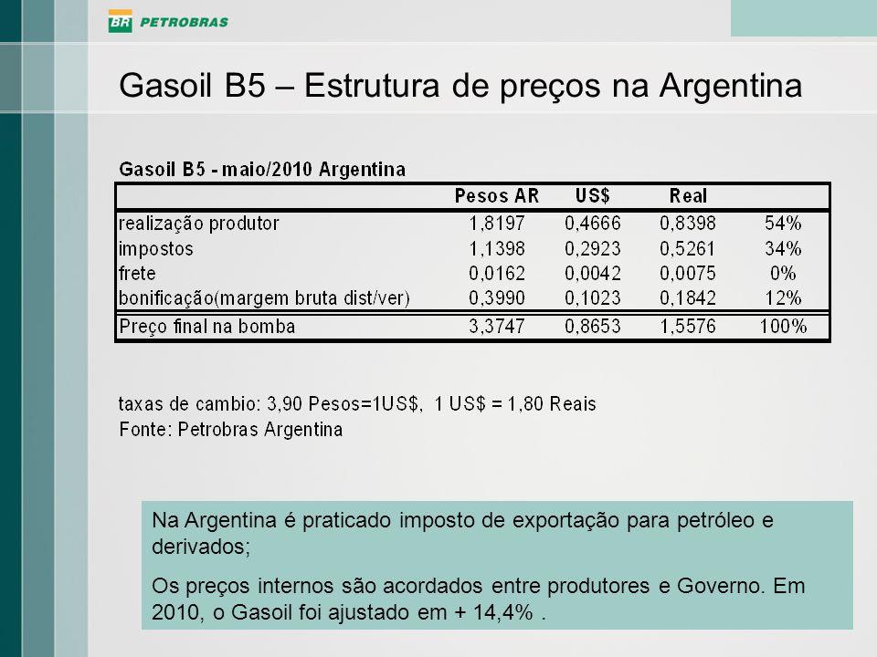 Gasoil B5 – Estrutura de preços na Argentina Na Argentina é praticado imposto de exportação para petróleo e derivados; Os preços internos são acordado