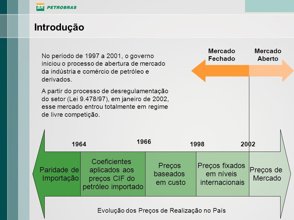 Evolução dos Preços de Realização no País Mercado Fechado Mercado Aberto 1964 1966 1998 Paridade de Importação Coeficientes aplicados aos preços CIF d