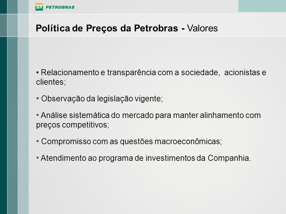 Diretrizes estabelecidas em contratos entre a Petrobras e seus clientes, aprovadas pela Diretoria Executiva; Alinhamento ao mercado internacional, evitando transferir para o mercado interno a volatilidade do mercado externo, muitas vezes decorrentes de conflitos geopolíticos, fatores climáticos ou movimentos especulativos.