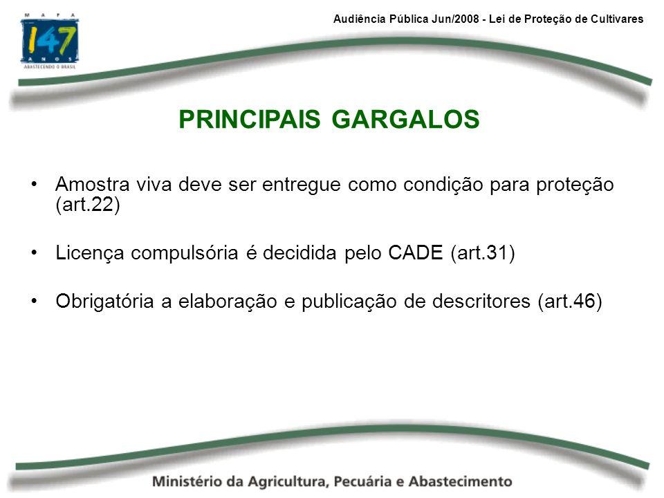 Audiência Pública Jun/2008 - Lei de Proteção de Cultivares PRINCIPAIS GARGALOS Amostra viva deve ser entregue como condição para proteção (art.22) Lic